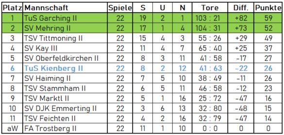 II-Saison_16-17
