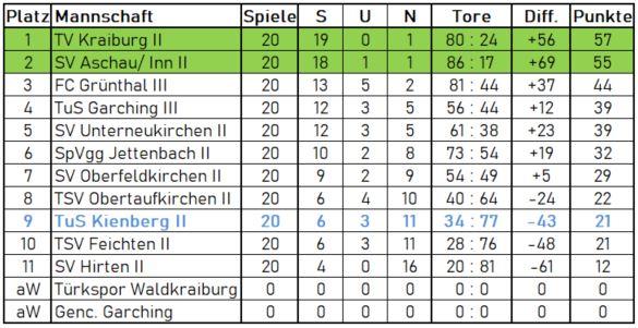 II-Saison_17-18